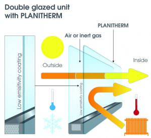 planitherm energy efficiency